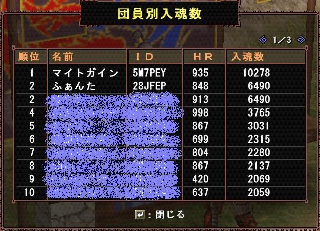 31回祭個人入魂.JPG