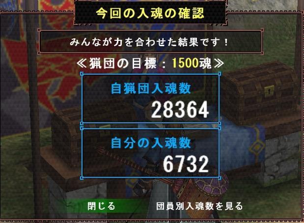 祭団 31回総合.JPG